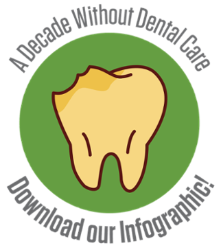 A Decade Without Dental Care Infographic