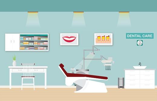 dentist station at a dental office