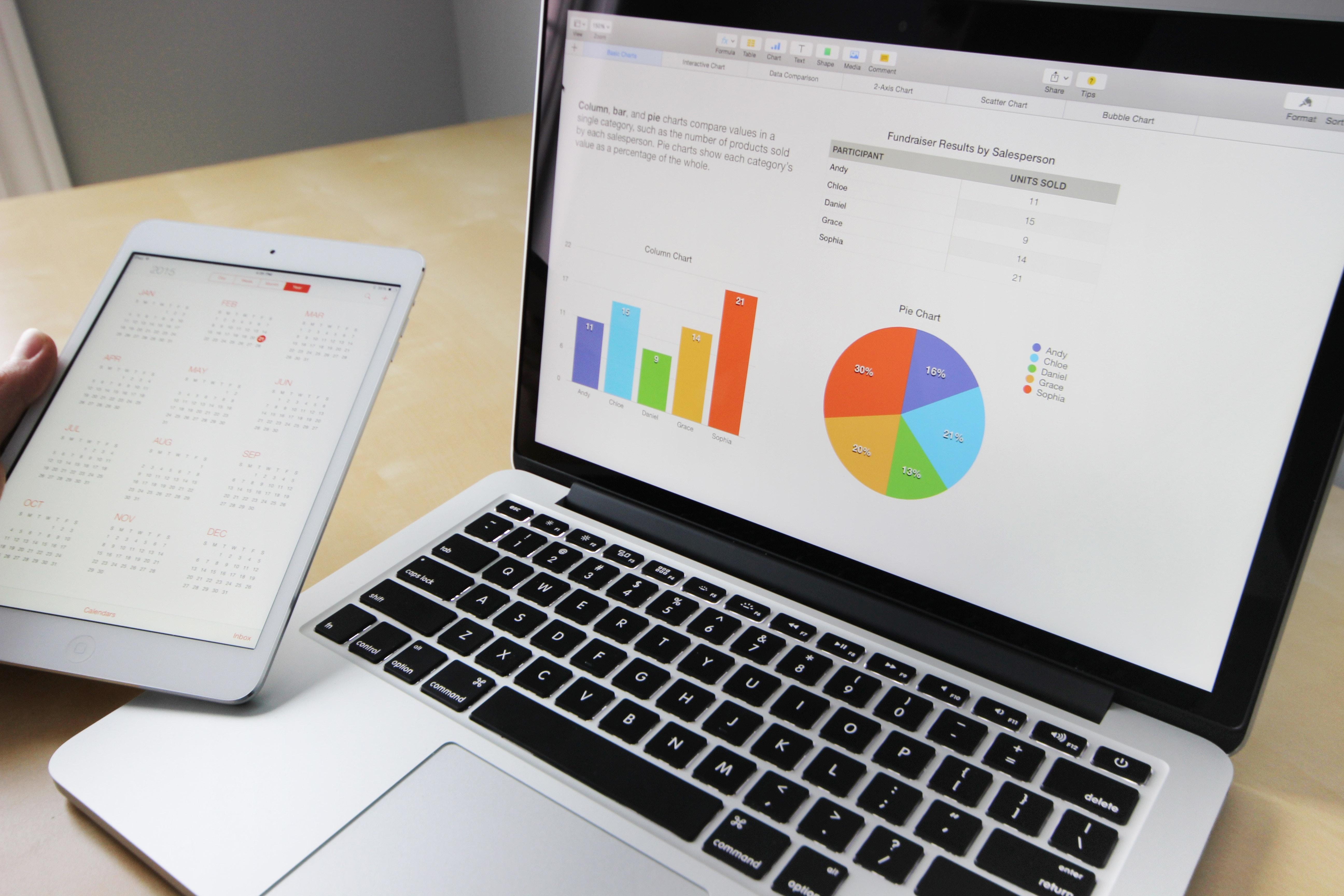 Marketing metrics displayed on laptop and tablet