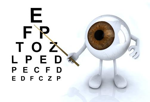 hyperopia és myopia, különbségük)